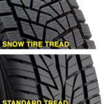 snow_vs_tires